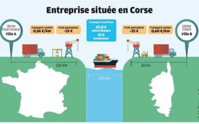 CORSE : L'impact de l'insularité sur la performance économique des entreprises